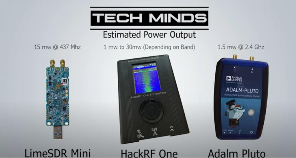 Extend SDR Transmit Range – LimeSDR – HackRF – Adalm Pluto Amplifier