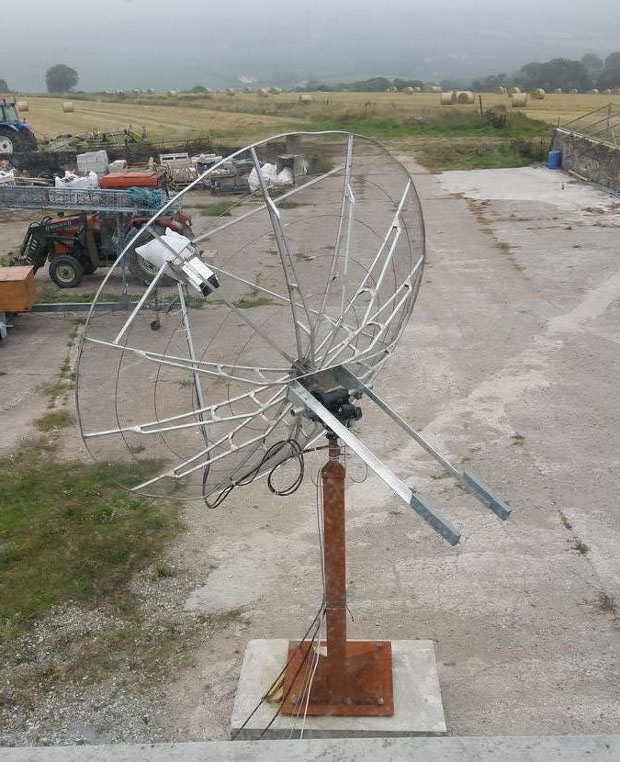 New 2700km+ IARU Region-1 tropo record on 23cms