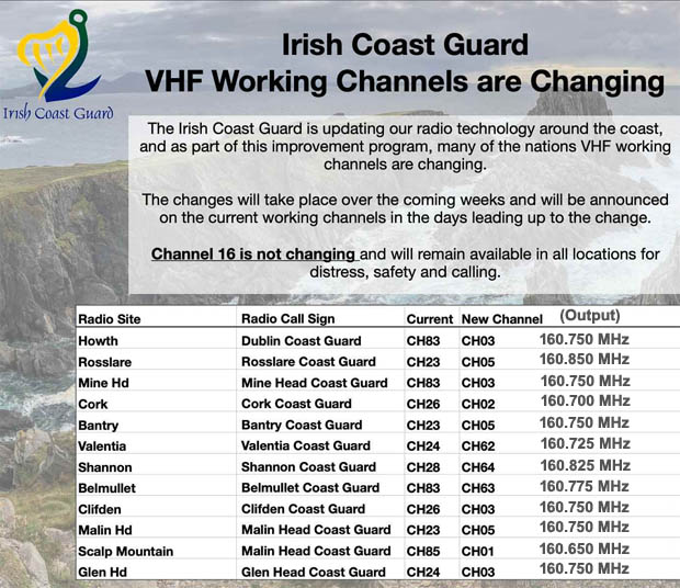 Change of Irish Coast Guard Frequencies