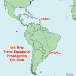 TEP openings on 144 MHz between Brazil and the Caribbean – Oct 2020