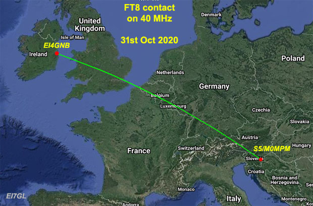 Contact between Ireland and Slovenia on 40 MHz - 31st Oct 2020
