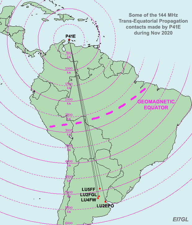 5400km TEP opening on 144 MHz between Argentina and the island of Aruba