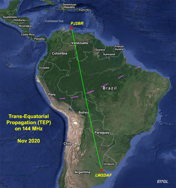 5300km TEP opening on 144 MHz between Argentina and the Caribbean - Nov 2020