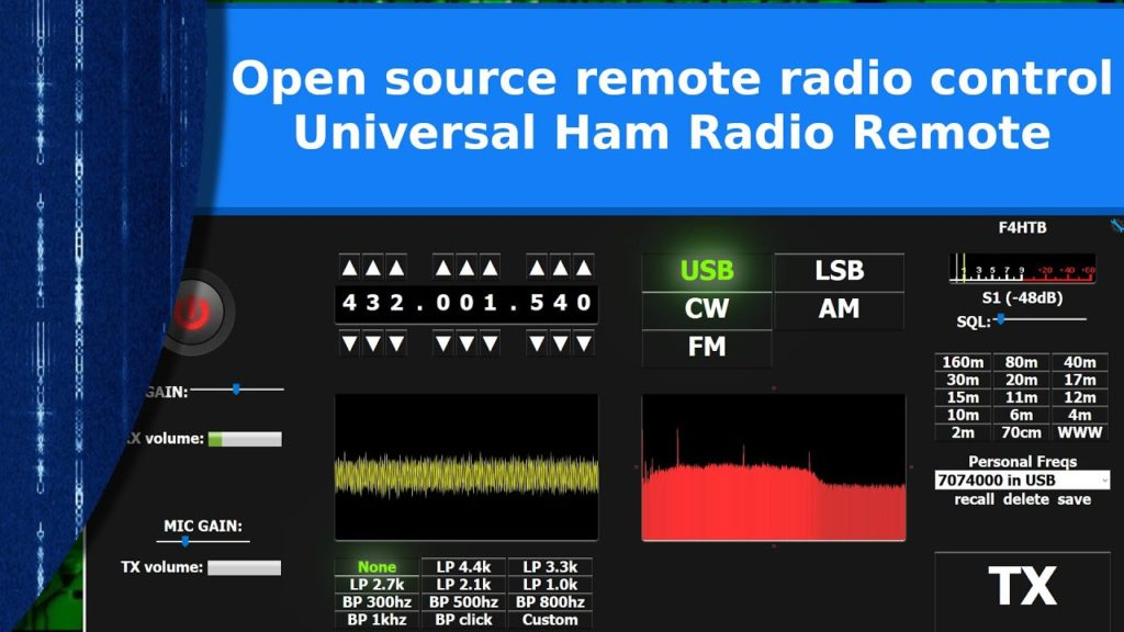 Universal Ham Radio Remote. Open source remote radio control