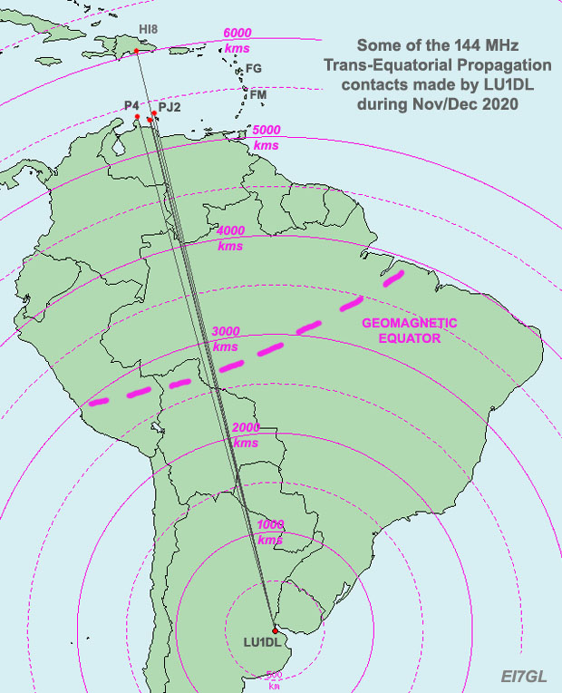 Recent 5000km+ TEP contacts made on 144 MHz by LU1DL in Buenos Aires