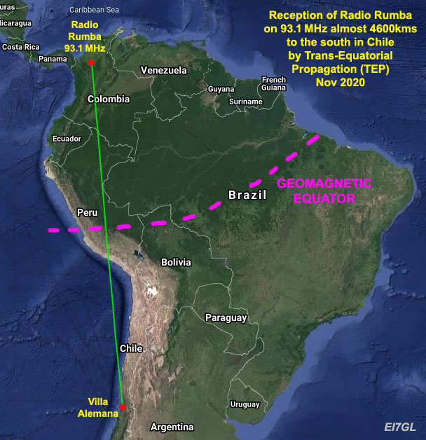 The Columbian radio station on 93.1 MHz heard 4580kms away in Chile by TEP