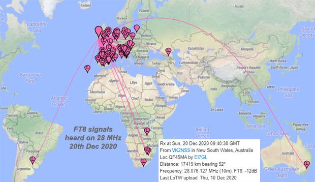 Australia heard on 28 MHz