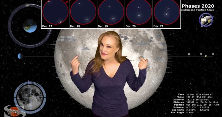 Solar Flux and Fast Wind Boost for the Holidays