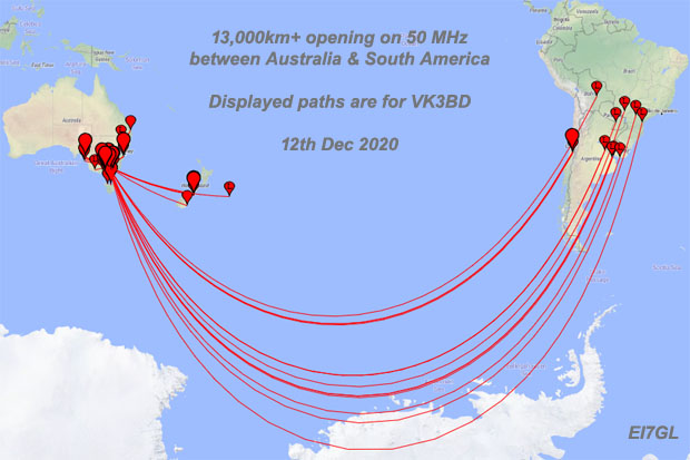 Remarkable 13000 km opening on 6-meters between Australia and South America